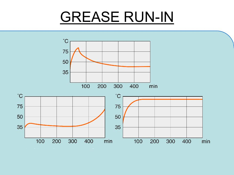 GREASE RUN-IN Text slide with title, image and text [object & text]